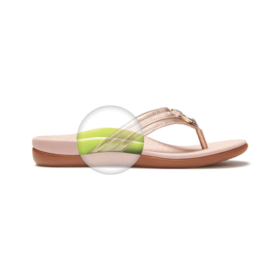 01dc0c7a6095 Most Comfortable   Supportive Sandals Ever