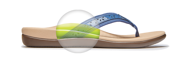 Orthotic Sandals \u0026 Flip Flops with Arch