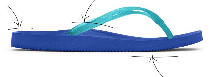 Beach Flip Flops Featuring Built-In Support